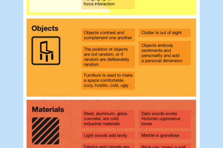 A Few Observations on The Workspace of Creatives Infographic