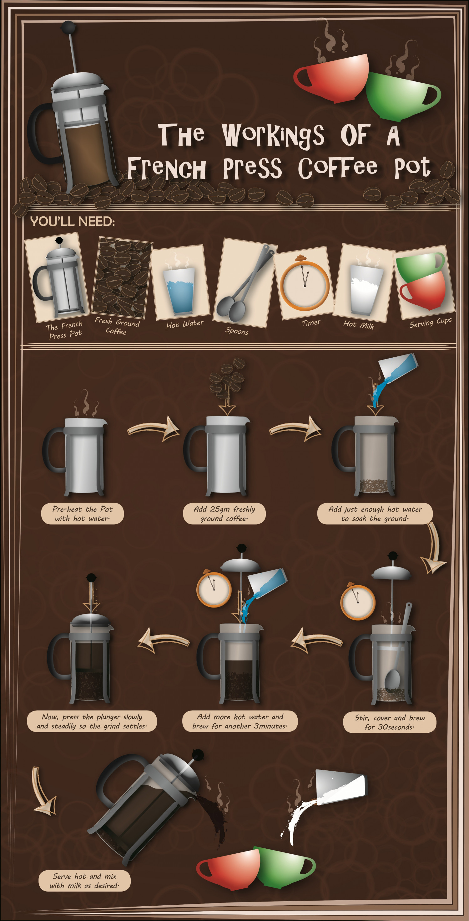 A Fresh Brew of Coffee Infographic