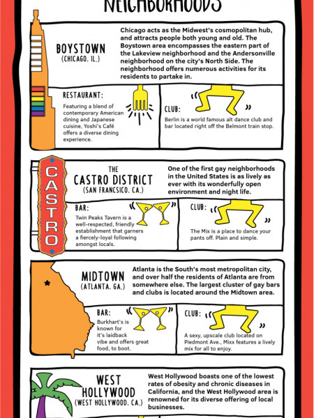 A Gay Guide To America Infographic