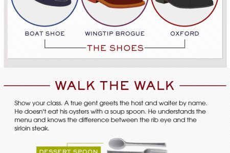 A Gentleman's Guide to Evening Etiquette Infographic
