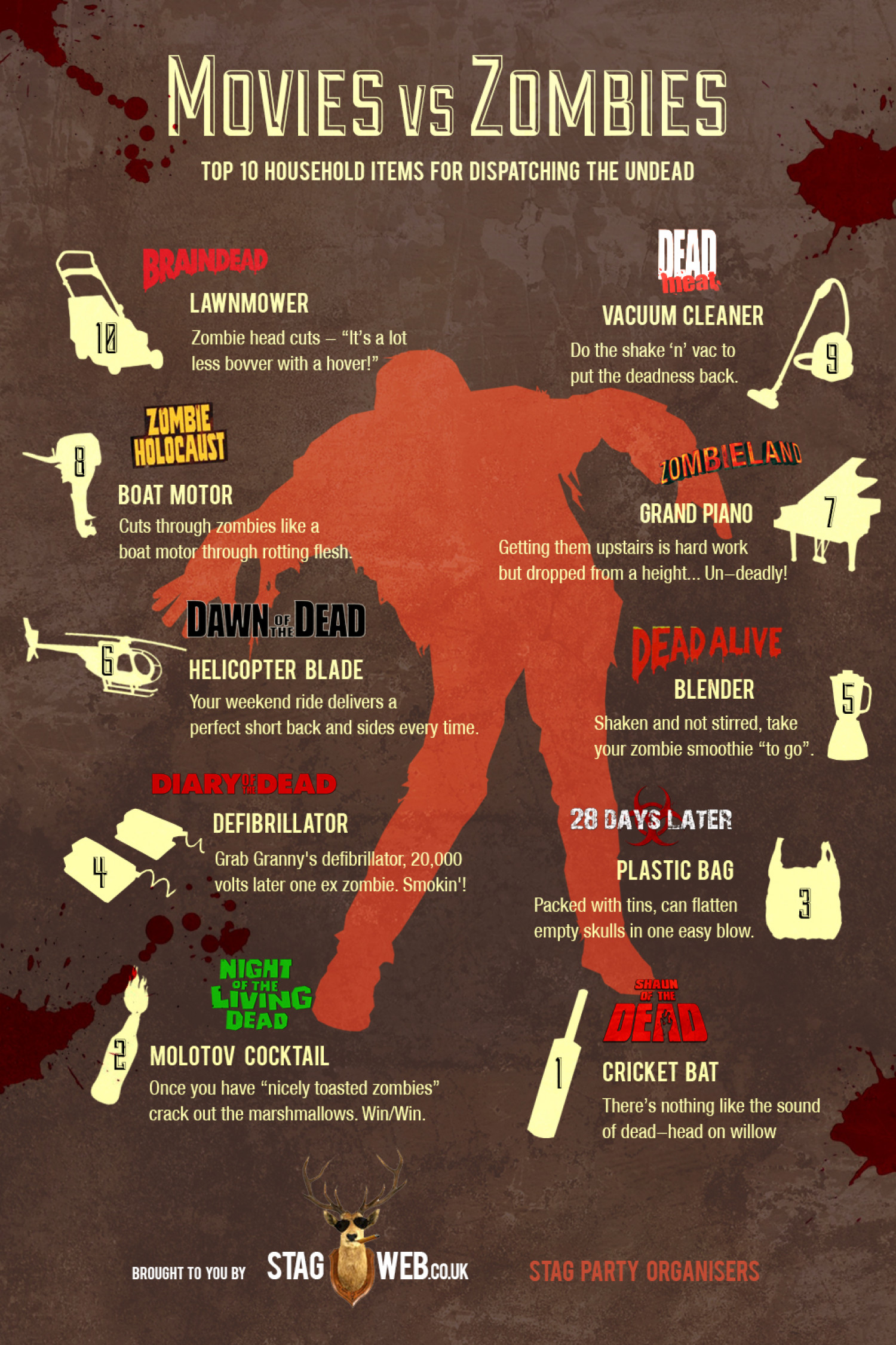 Movies vs Zombies Infographic