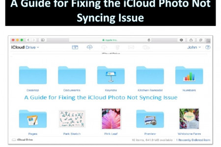 A Guide for Fixing the iCloud Photo Not Syncing Issue Infographic