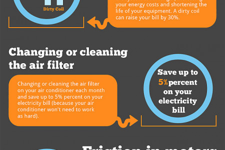 A Guide to Air Conditioner Maintenance Infographic