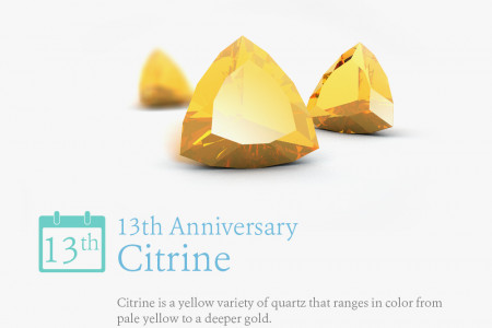 A Guide to Anniversary Gemstones & Jewelry Infographic