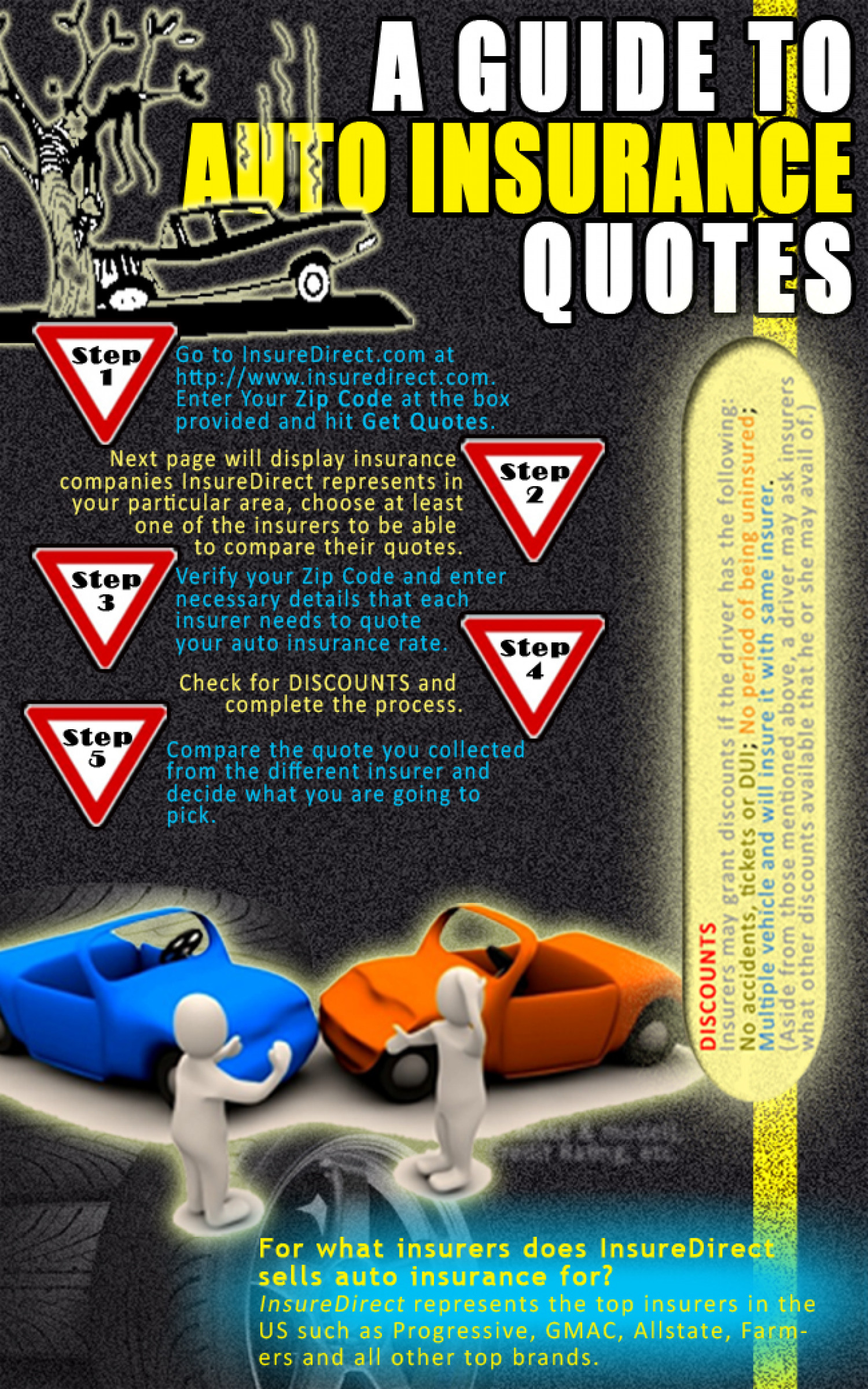 A Guide To Auto Insurance Quotes Infographic