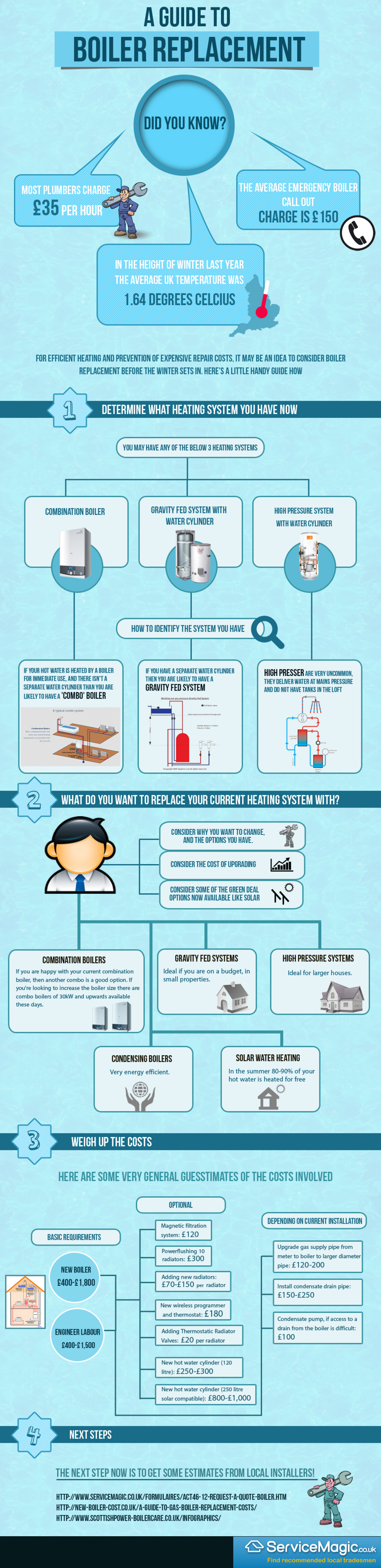 A Guide to Boiler Replacement Infographic