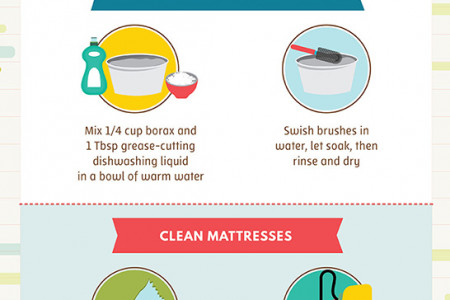 A Guide to Borax and Its Uses Infographic