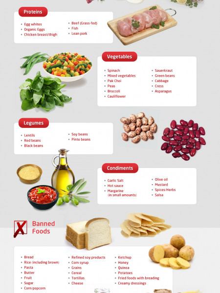 A guide to clean and healthy eating Infographic