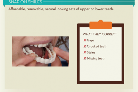 A Guide to Cosmetic Dentistry Infographic
