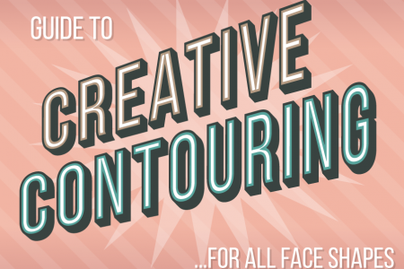 A Guide To Creative Contouring Infographic