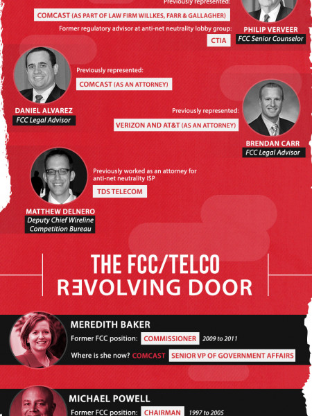 A Quick Guide to FCC Corruption Infographic