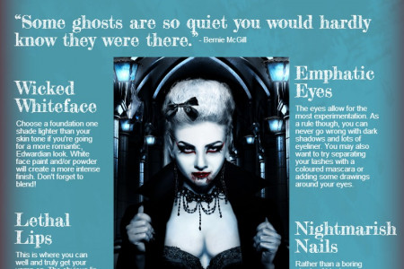 A Guide to Goth Makeup Infographic