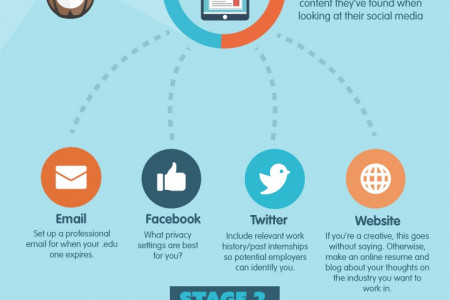 A Guide to Job Hunting for Graduates Infographic