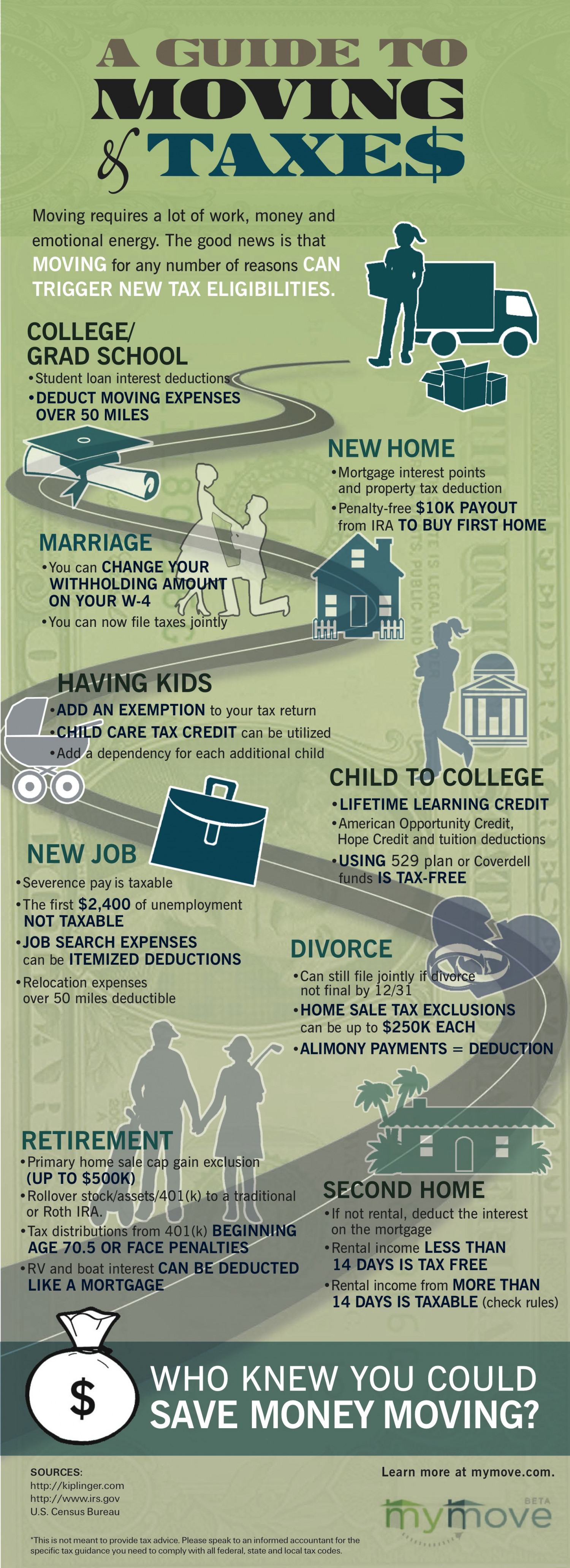 A Guide To Moving and Taxes Infographic