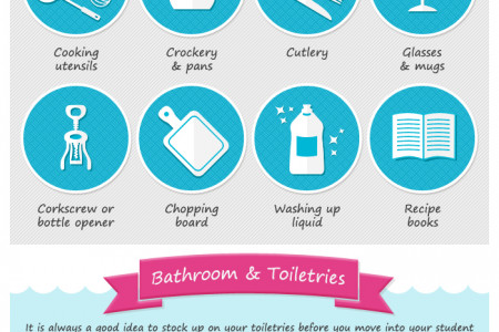 A Guide to Packing for University Infographic