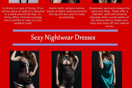 A Guide to Sexy Linegerie Styles Infographic