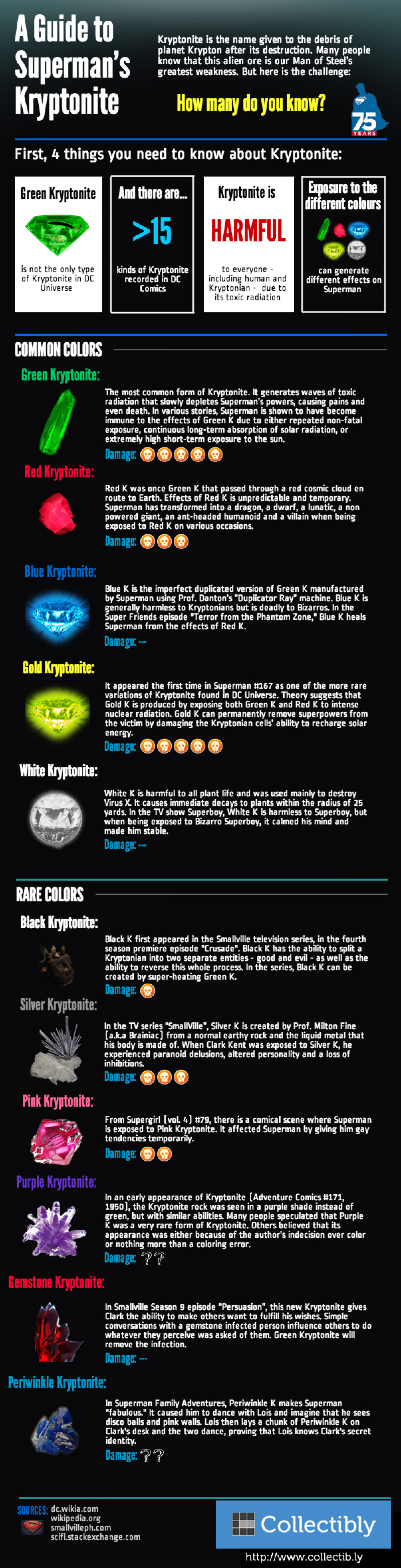 A Guide to Superman's Kryptonite Infographic