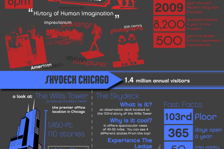 A Guide to the City of Chicago Infographic