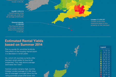 A Guide to UK Rent in Summer 2014 Infographic