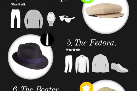 A Hat Story - Infographic Infographic