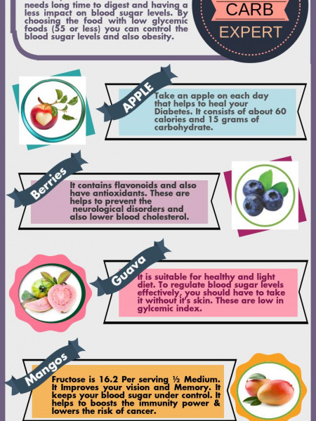 A Healthy Diet  for Type 2 Diabetes – Homeocare International   Infographic