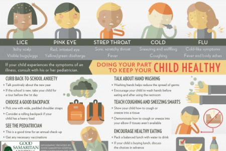 A Healthy Start to the School Year Infographic