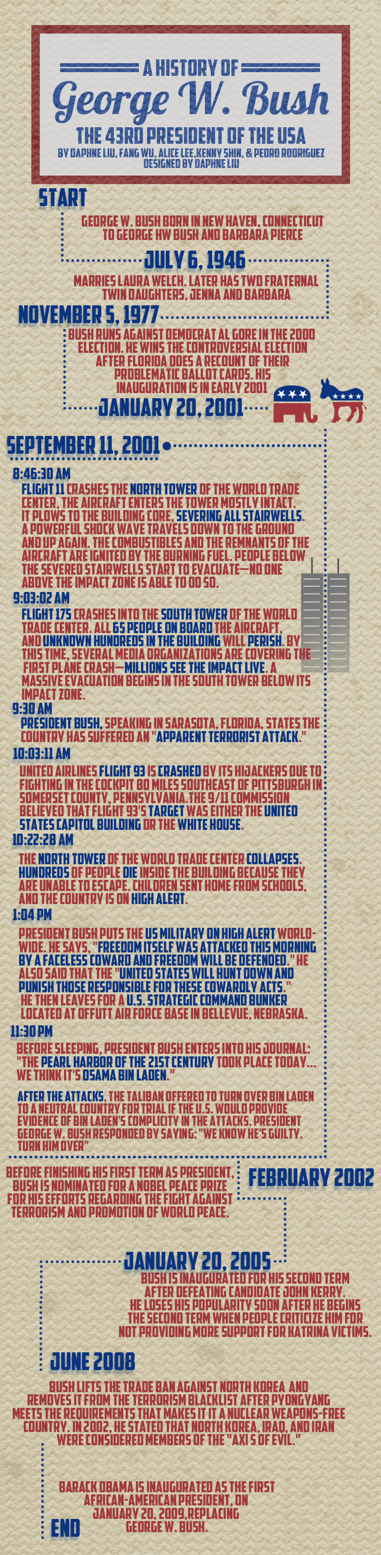 A History of George W. Bush Infographic