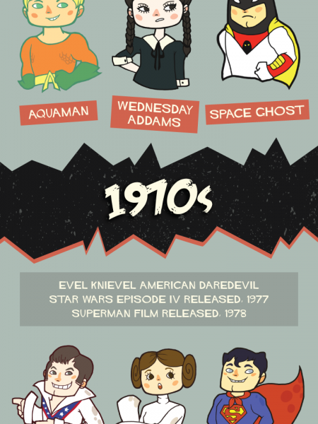 A History of Halloween Costumes Infographic