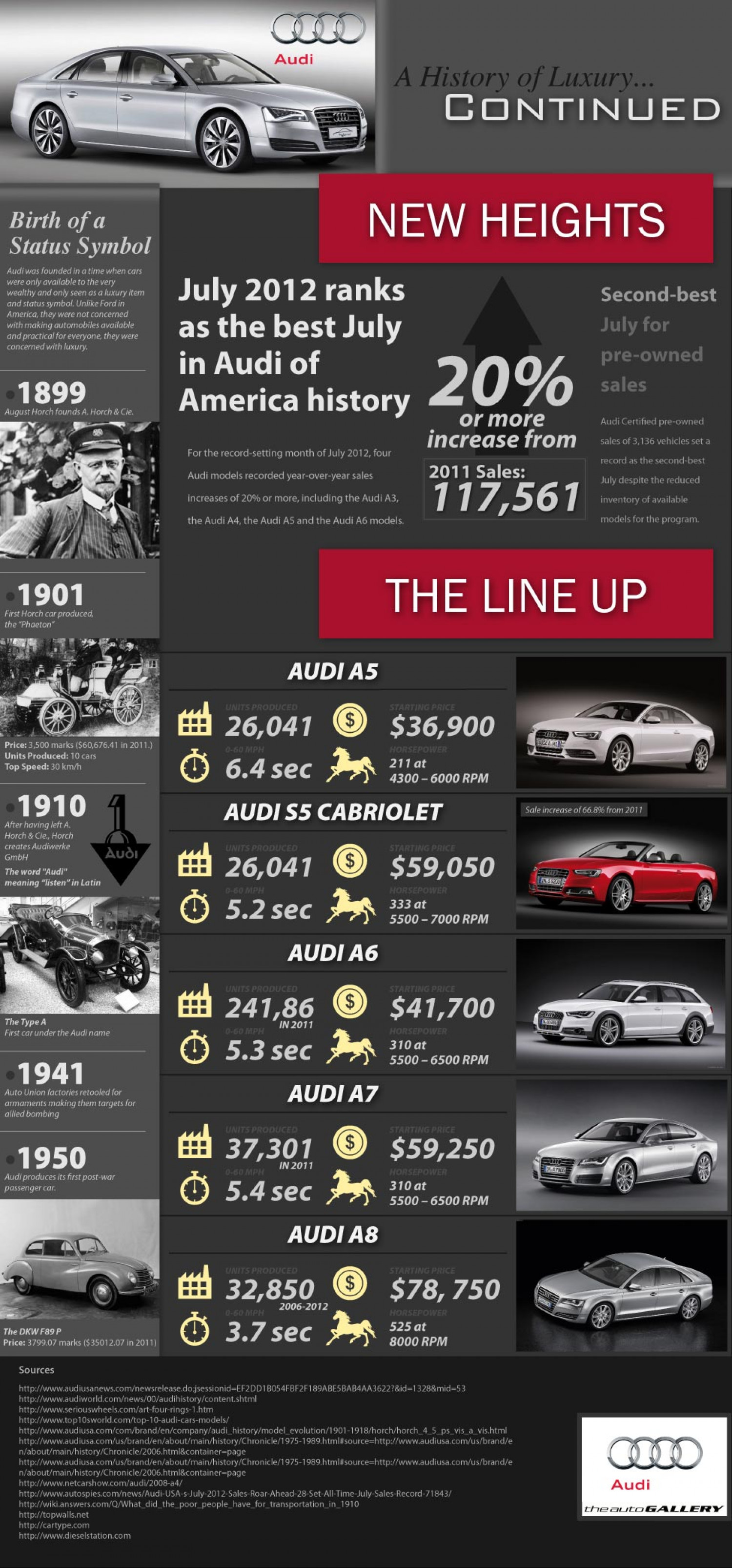 A History of Luxury...Continued Infographic