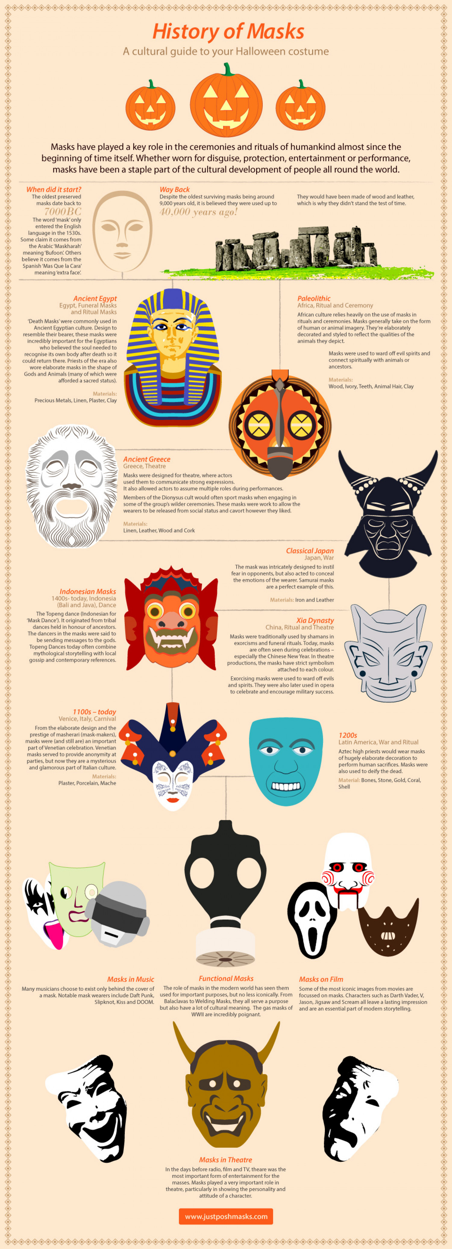 history of masks Brazil's indigenous cultures employed masks long before carnival made the country famous for them they are most often seen at the tourist-attracting celebration indigenous cultures have been employing handmade fiber masks for unknown centuries to tell important cultural legends, like those of.
