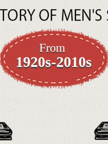 A History of Men's Suits and Trends - 1920 - 2010 Infographic