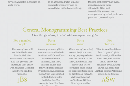 A History of Monogram  Infographic