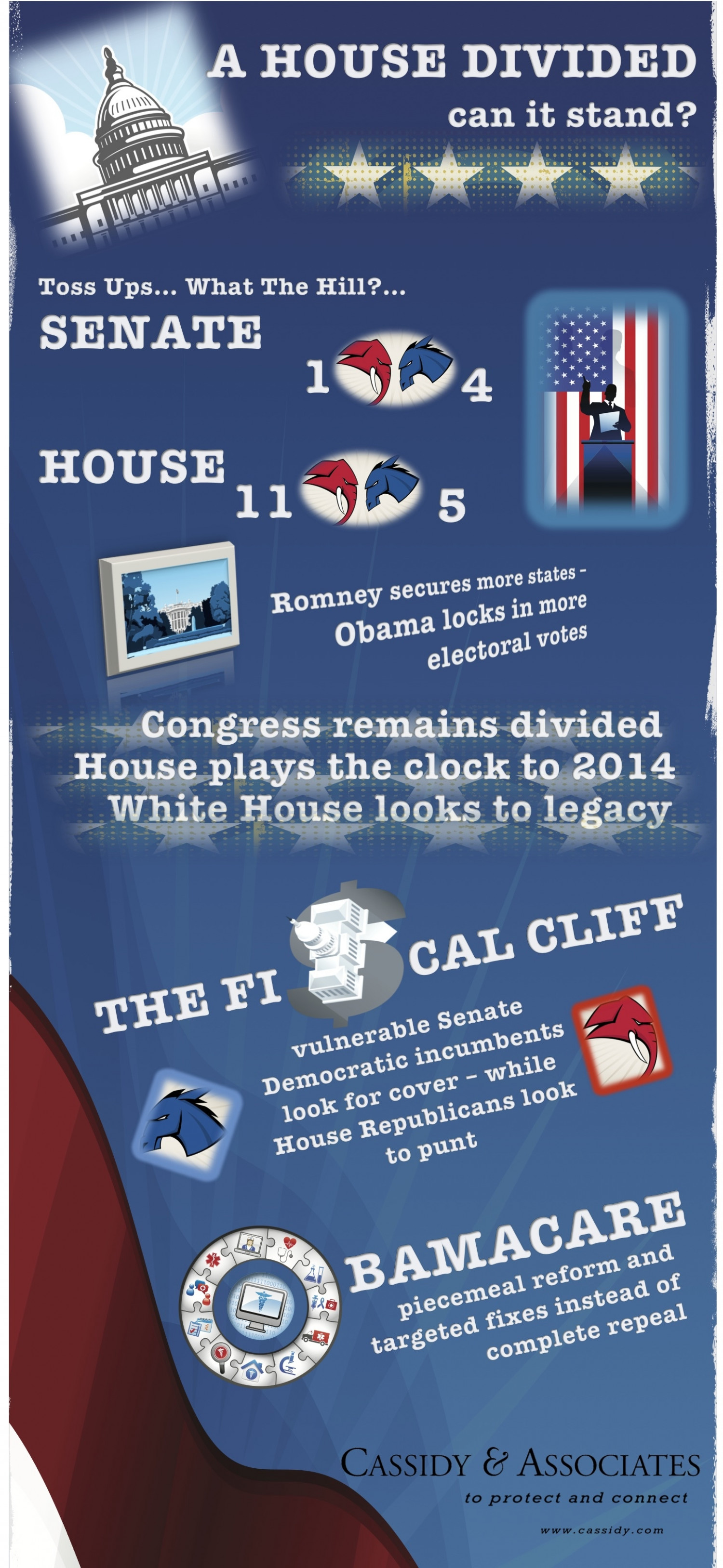 A House Divided, Can it Stand? Election 2012 Infographic