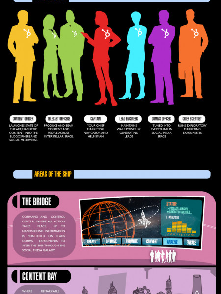 A Hubspotter's Guide to the Galaxy Infographic