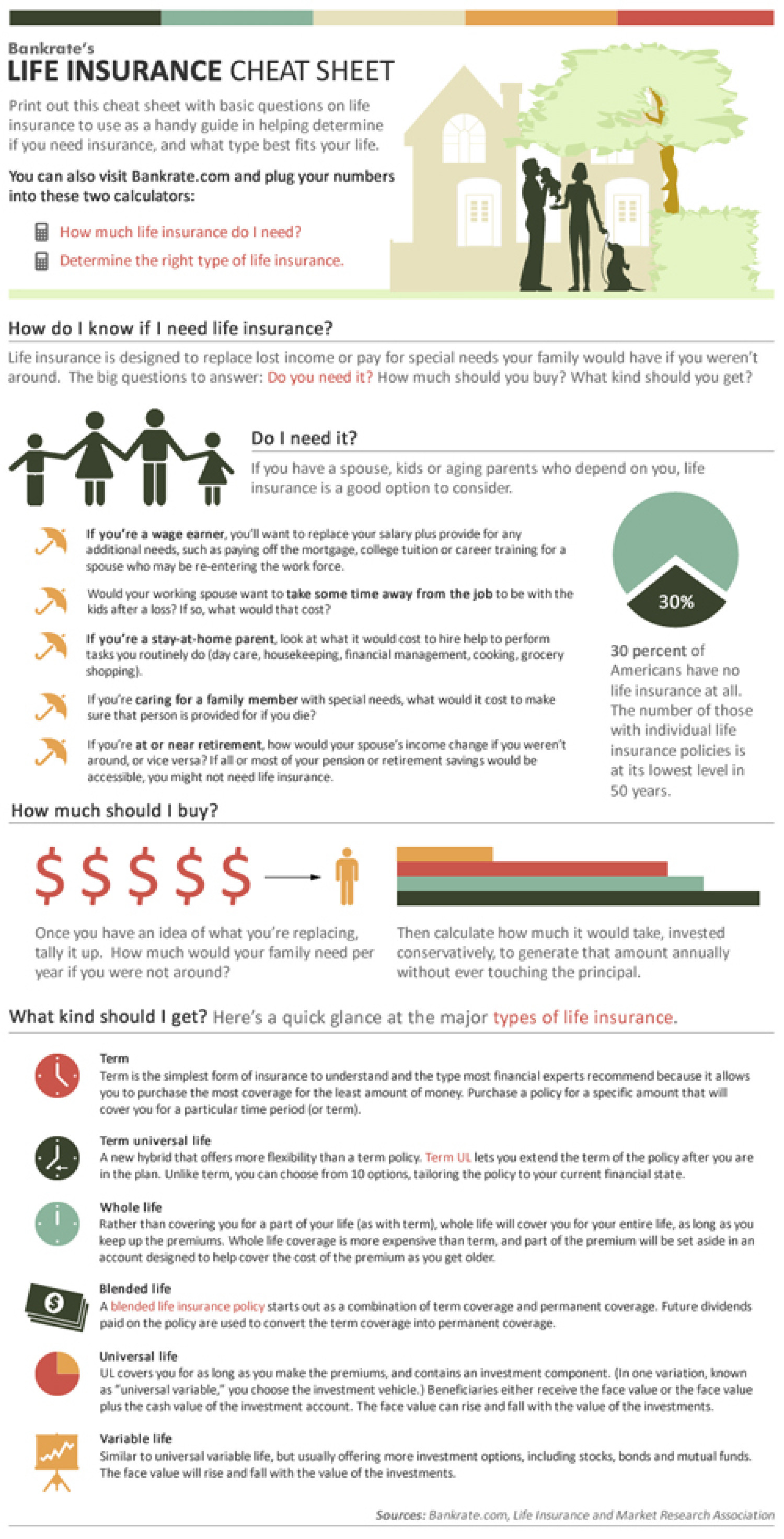 A Life Insurance Cheat Sheet  Infographic