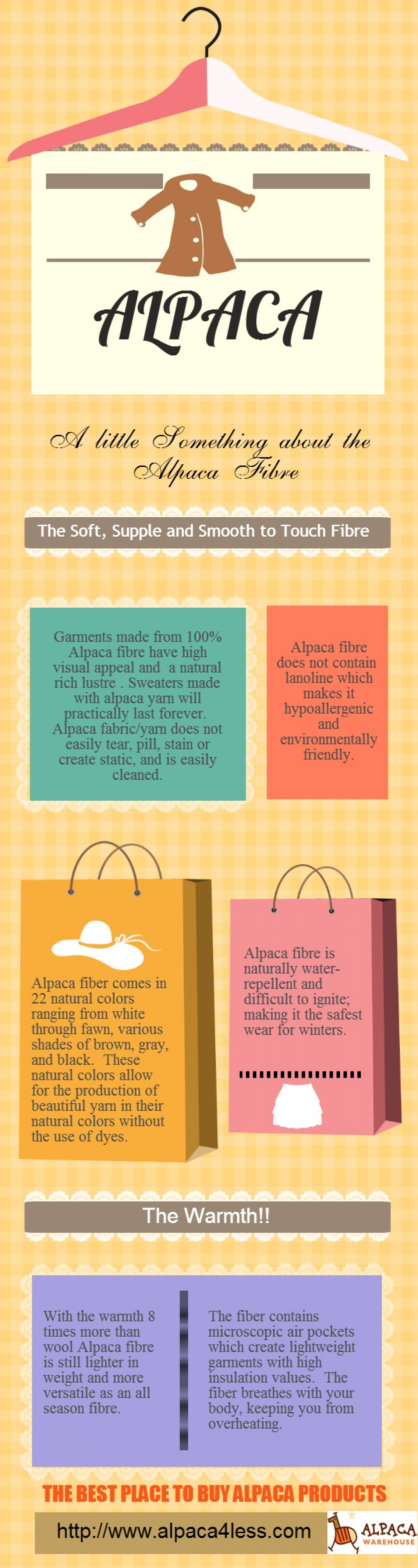 A Little Something about the Alpaca Fiber Infographic