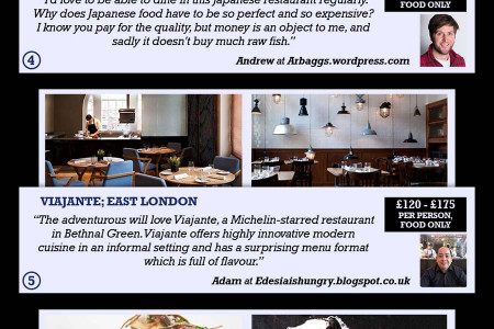 A Londoner's guide to eating out in London Infographic