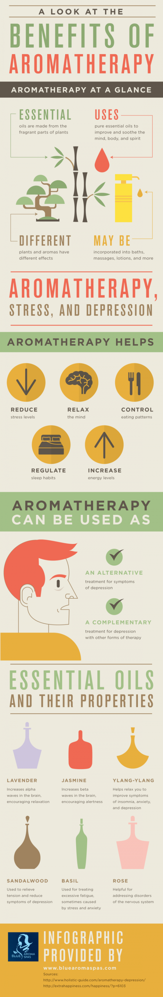 A Look at the Benefits of Aromatherapy