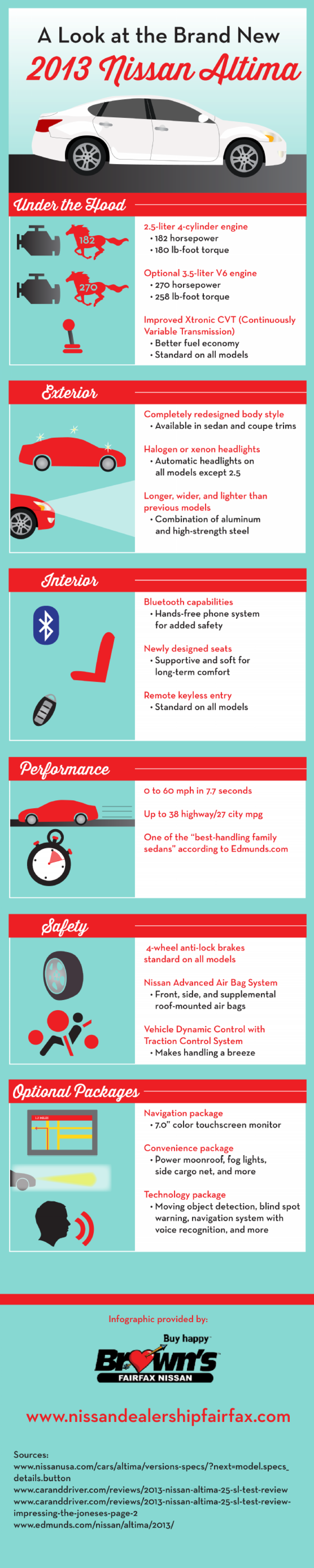 A Look at the Brand New 2013 Nissan Altima Infographic