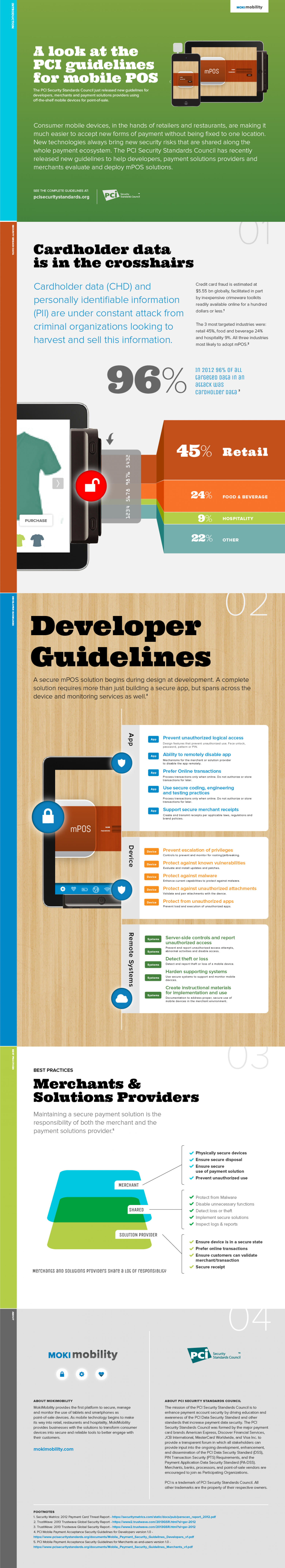 A look at the security guidelines for mobile POS Infographic