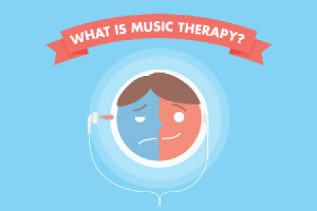 A Look Inside Music Therapy Infographic
