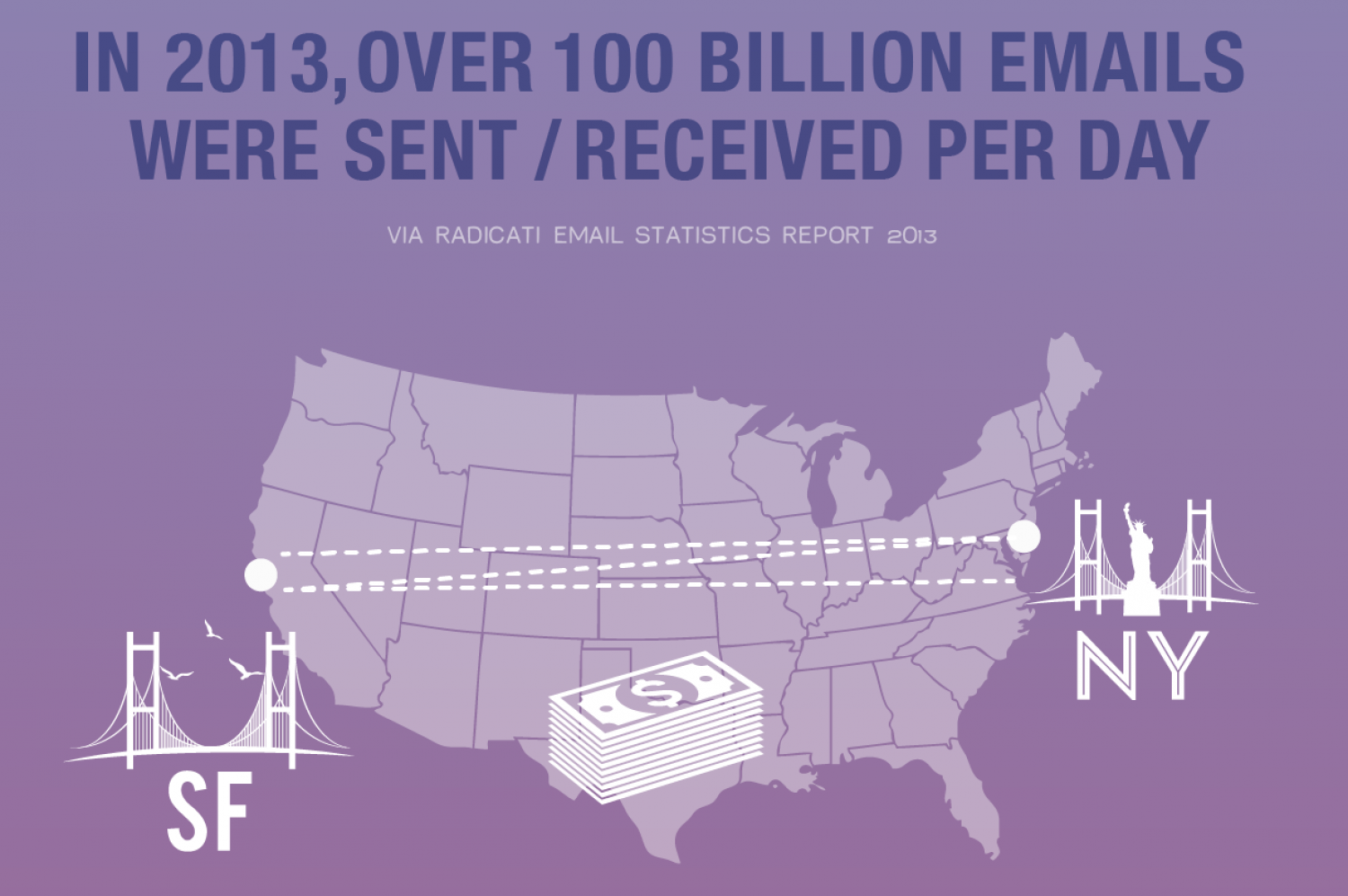 Optimizing the Value of your Professional Email Infographic