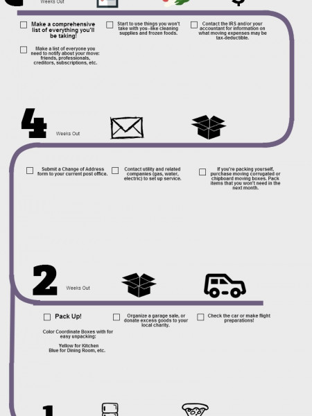 A Moving Timeline Infographic