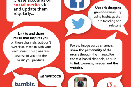 A Musician's Playlist for Digital Marketing: Your Guide to SEO for Musicians  Infographic