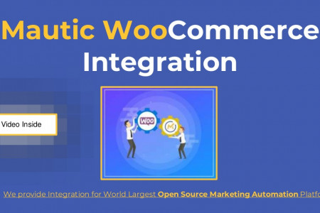 A new Update in Marketing Automation Phenomenon - Mautic WooCommerce Integration Infographic