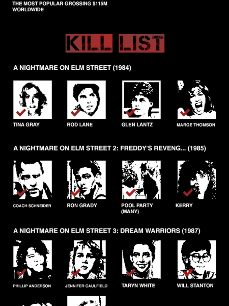 A Nightmare on Elm Street Facts Infographic