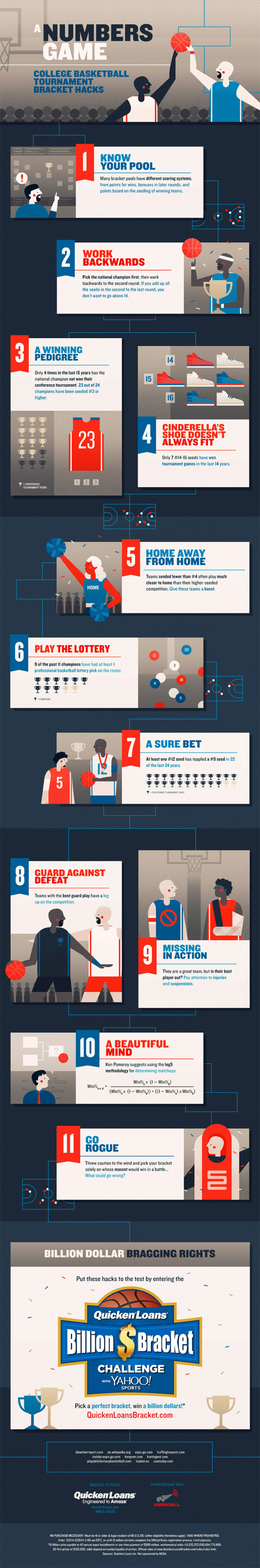 A Numbers Game: College Basketball Tournament Bracket Hacks Infographic
