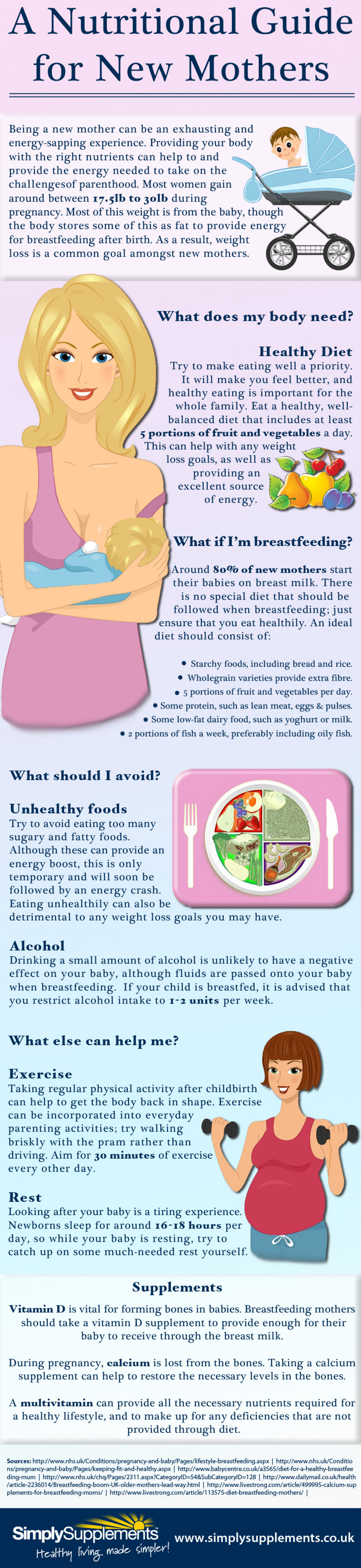 A Nutritional Guide for New Mothers Infographic