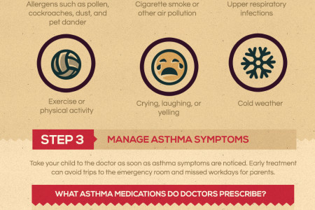 A Parent's Guide to Childhood Asthma Infographic