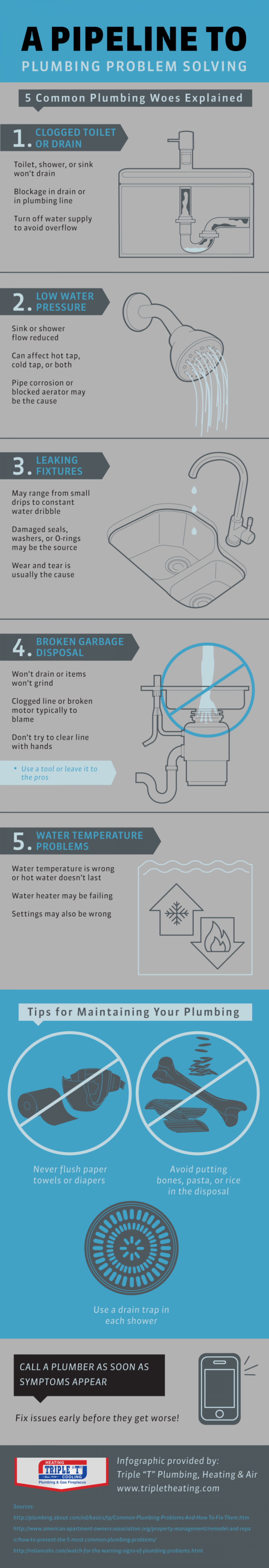 A Pipeline to Plumbing Problem Solving Infographic